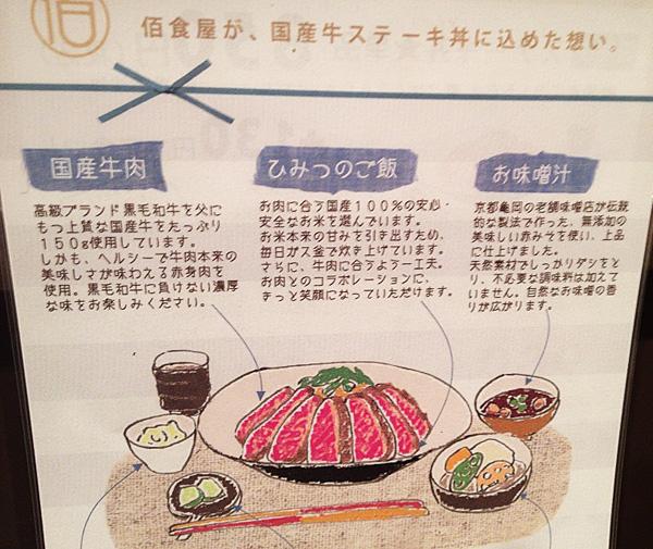 メニューの裏にはステーキ丼にかけたアツい思いが書いてあります